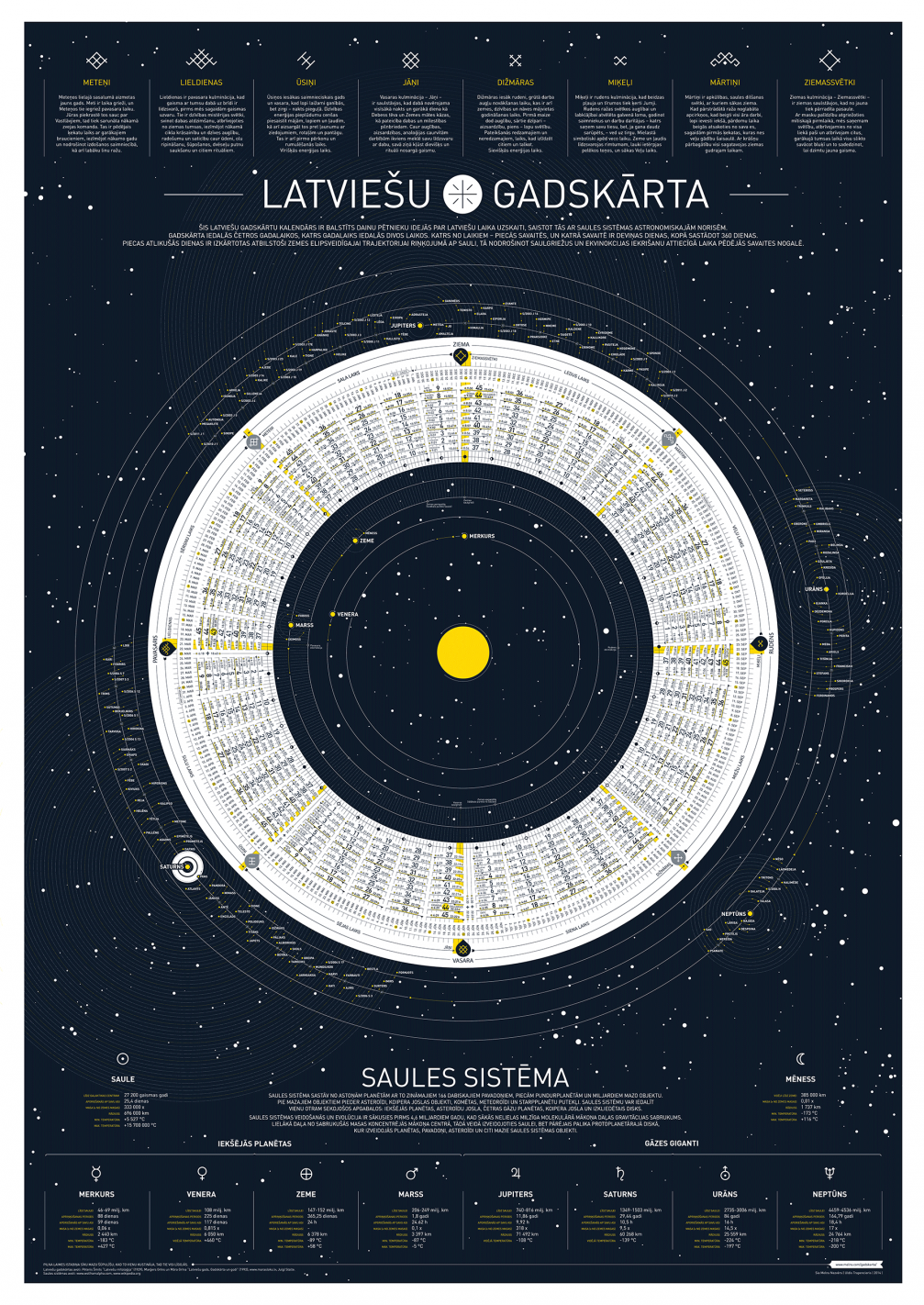 Gadskartu-kalendars-01-1007x1422